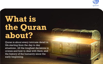 What is the Quran about?